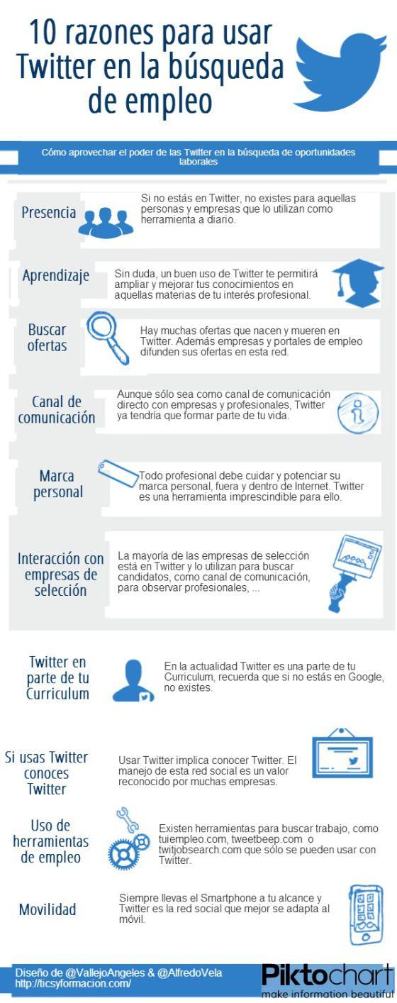 10-razonas-para-usar-twitter-al-buscar-empleo